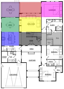 The Feng Shui Bagua overlays onto the floor plan of a home with the bottom of the Bagua lining up with the wall of the front door.  This is perceived as an example of poor Feng Shui with, among other things, so much of the home outside of the Bagua.