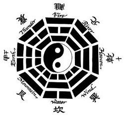 Chinese Feng Shui Bagua Qi Chi