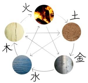 Feng shui in business logo design ms feng shui for Feng shui metal element decor