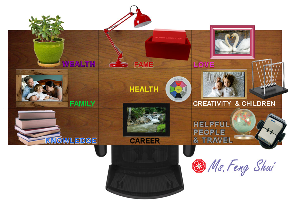 feng shui desk bagua office placement
